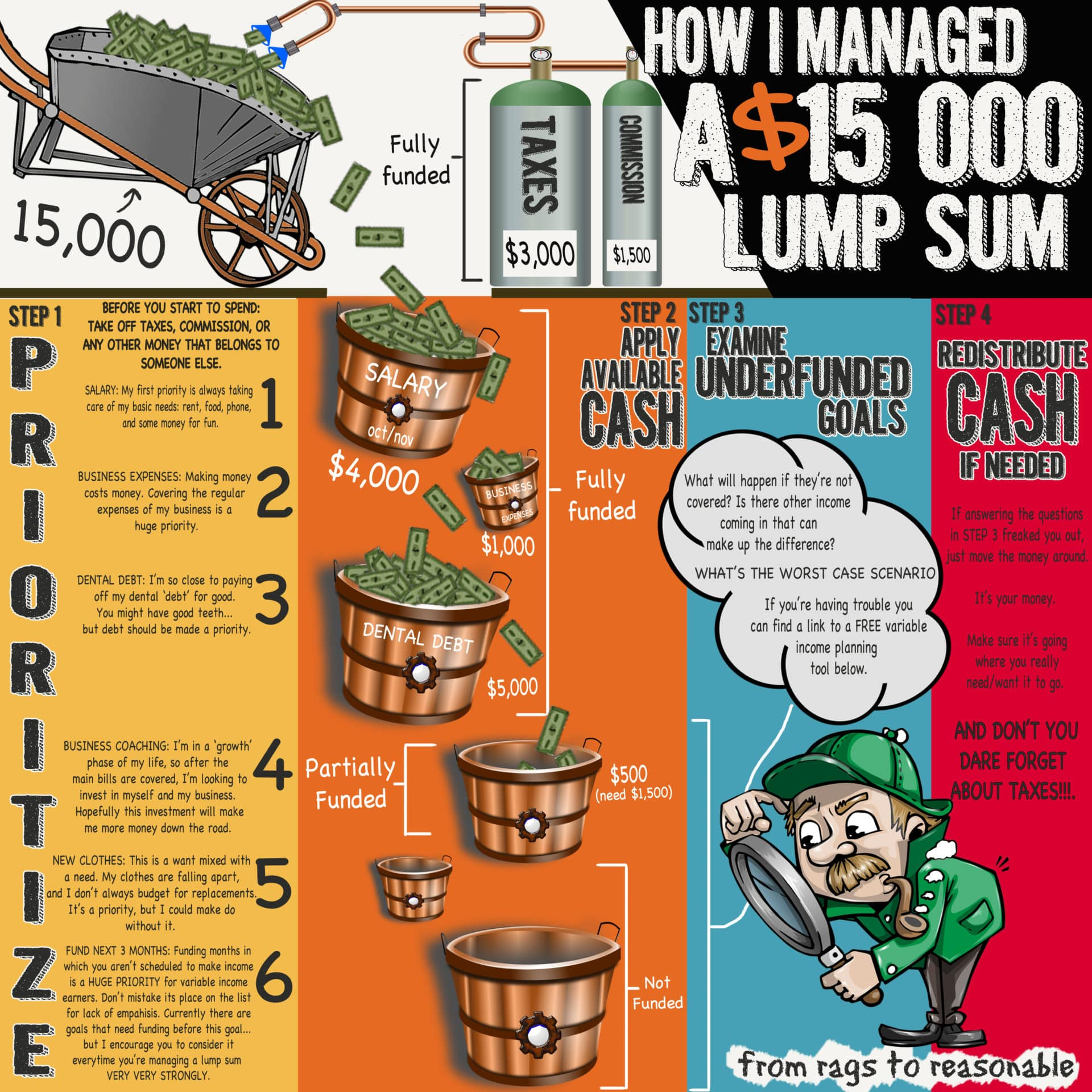 How to manage a lump sum